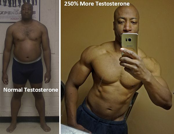 Does no sex increase testosterone